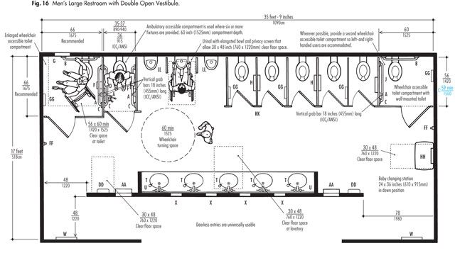 How To Design An Ada Restroom Mimari Detaylar Banyo Tuvaletler