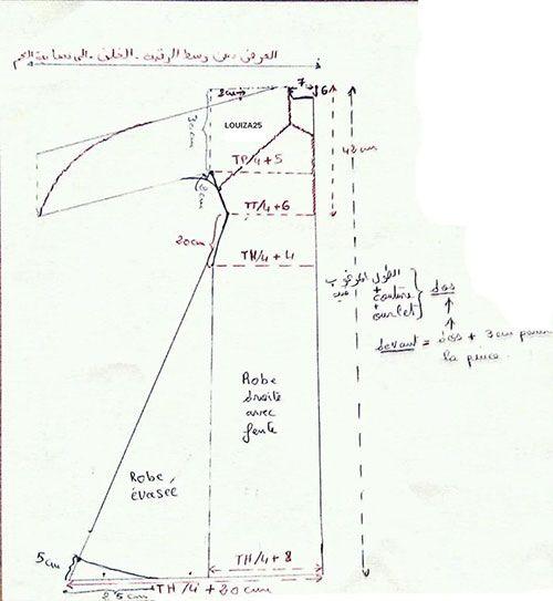 Top Vous souhaitez coudre une takchita marocaine pour les besoins d'un  PL56