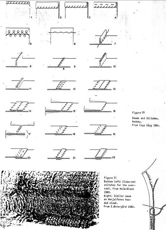 Pin de Florencia Hausdorf en viking | Bordado medieval, Bordado y ...