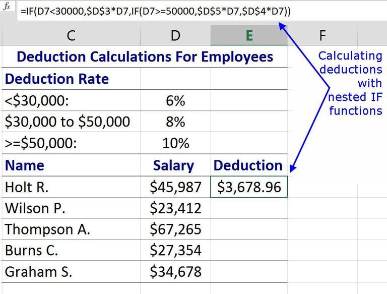 Here\u0027s How to Nest Multiple IF Functions in Excel Nest, Pivot