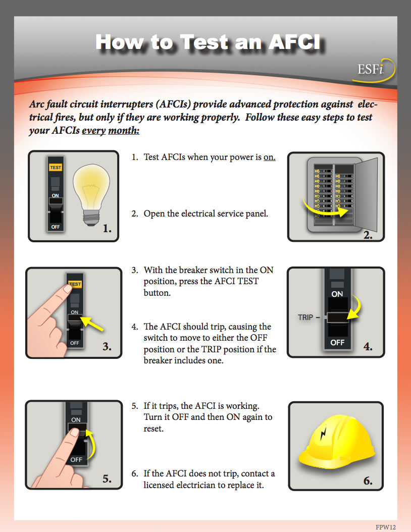 Gfci Vs Afci Protection Against Electrical Fires And Shocks Gfci Electricity Circuit