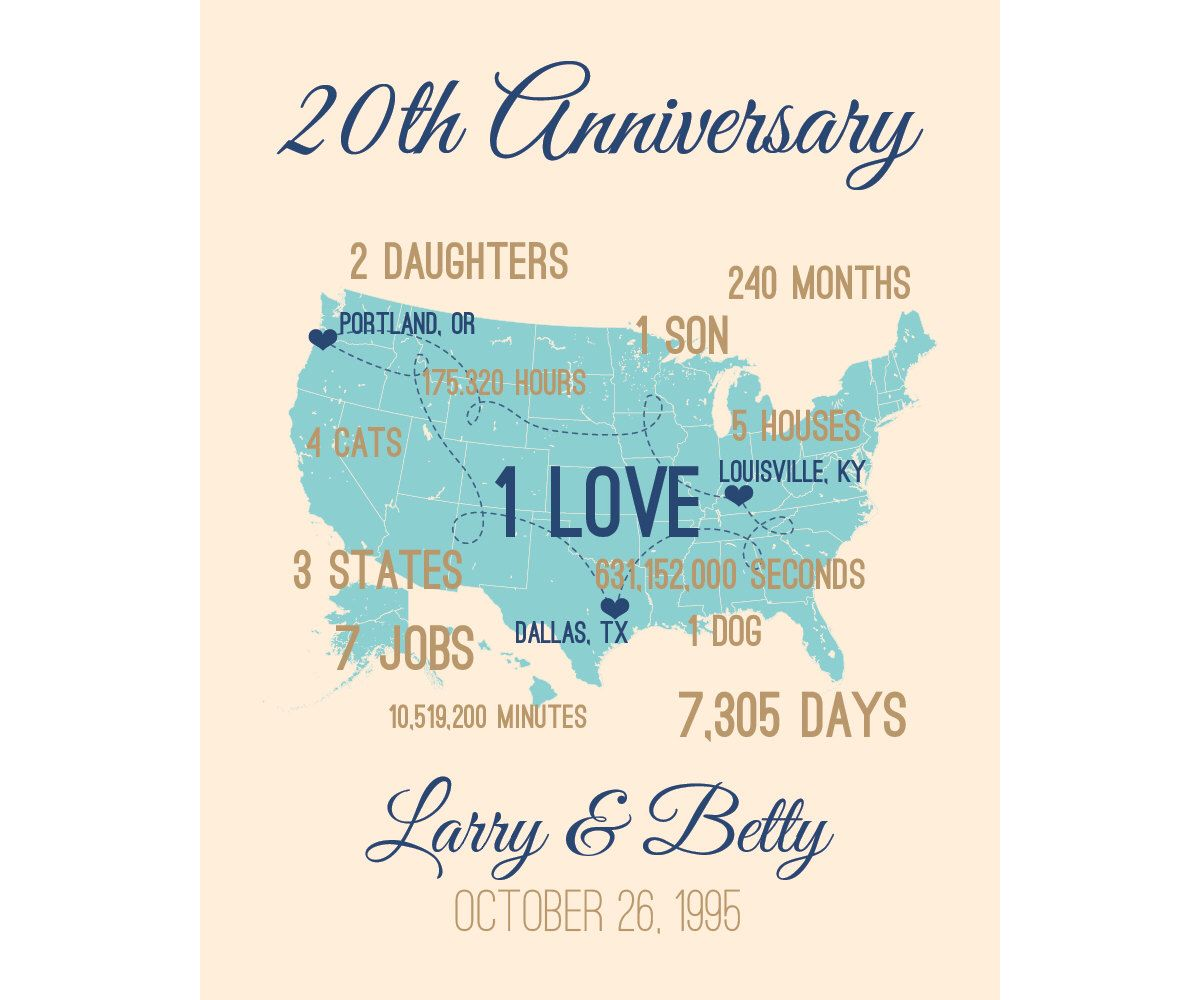 50 year anniversary personalized anniversary art giclee print our 50 year anniversary personalized anniversary art giclee print our love story gifts for anniversary special gift wedding anniversary present negle Choice Image