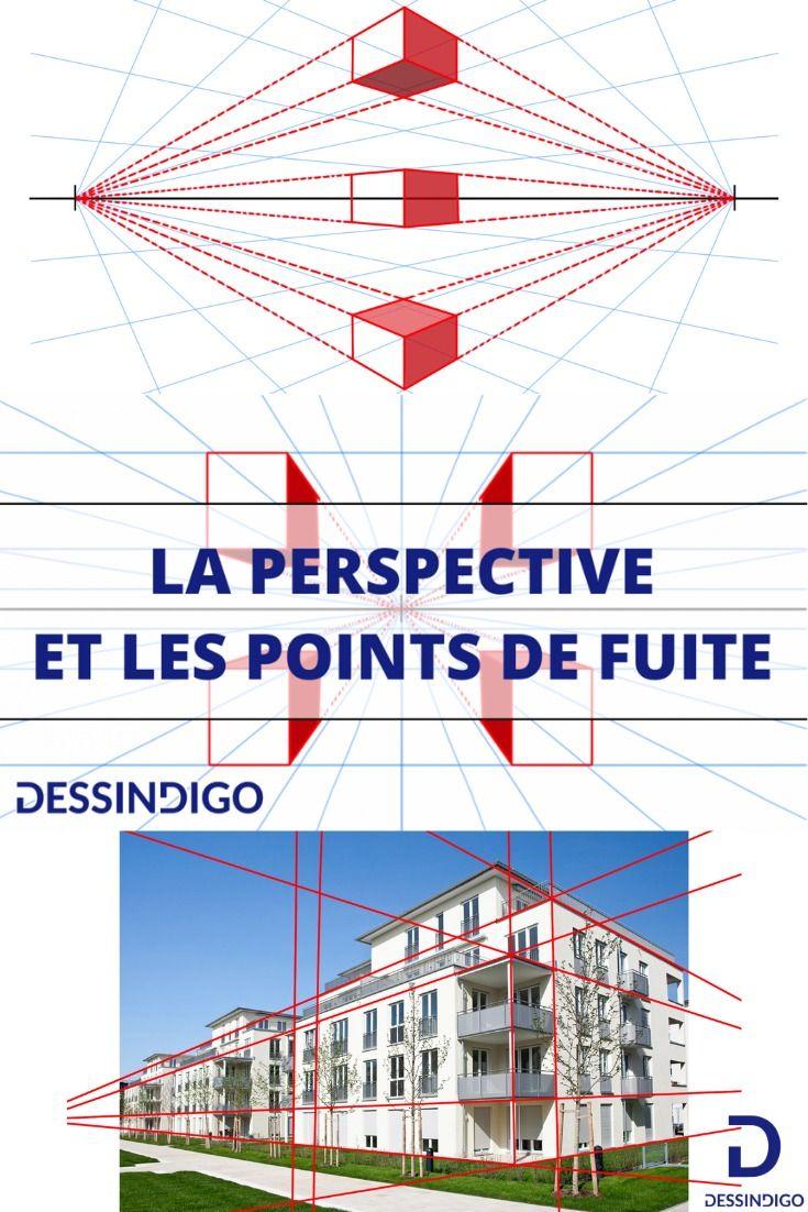 Perspective Et Points De Fuite De Dessin Point De Fuite Cours