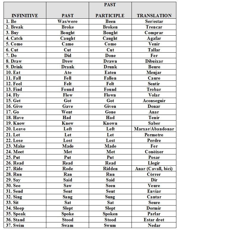34 Awesome English Verbs List Images Irregular Verbs Verb Worksheets English Verbs List