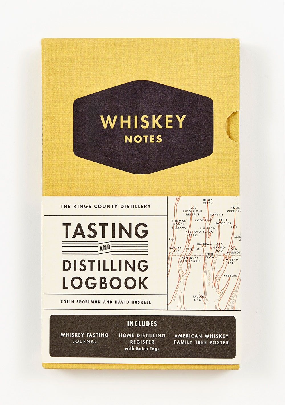 The Kings County Distillery: Whiskey Notes