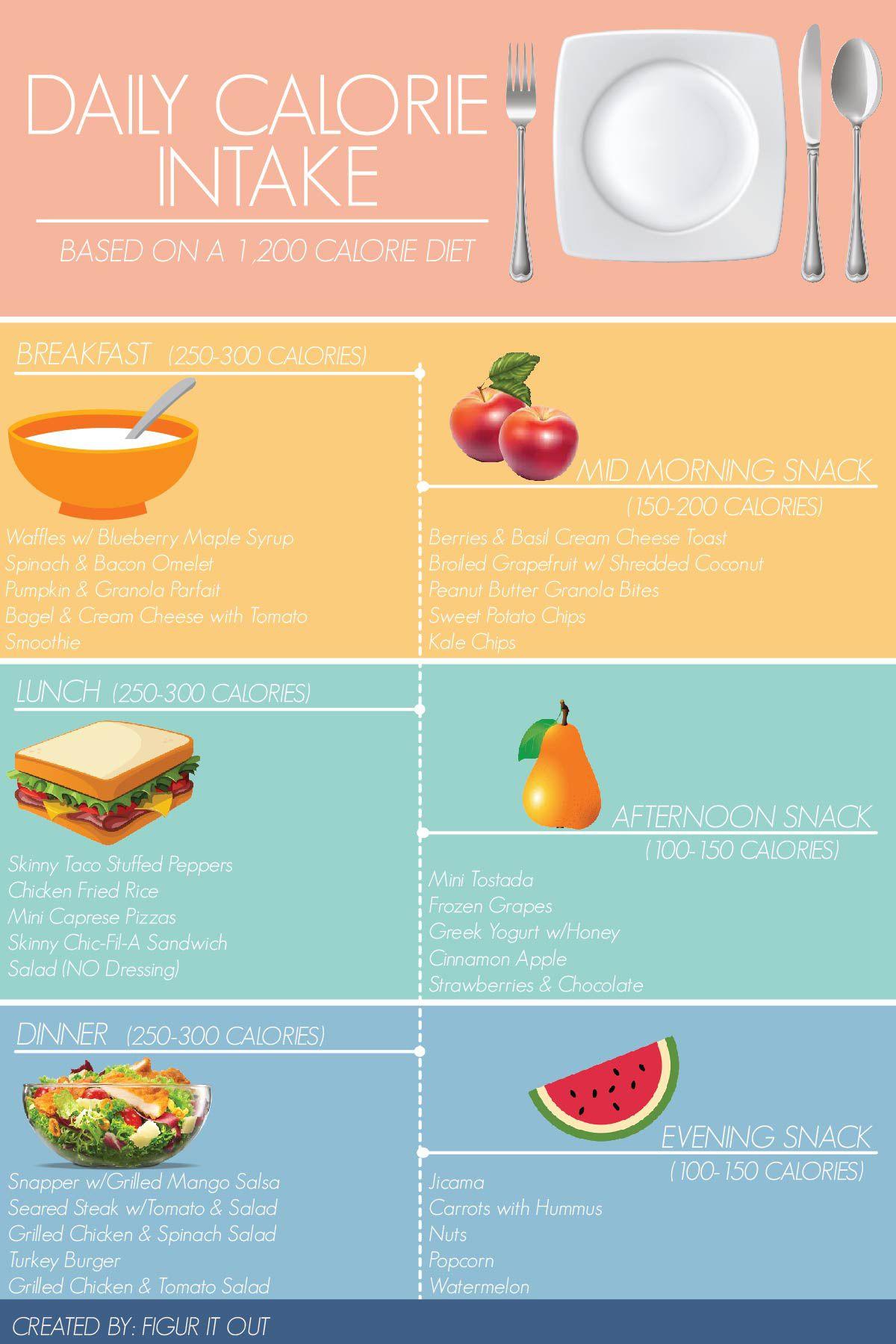 Calorie Countingt Challenger