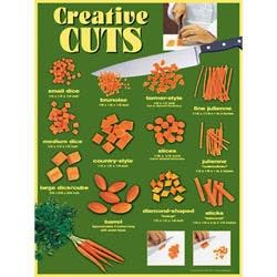 Culinary Knife Cuts Chart Poster Home Kaboodle
