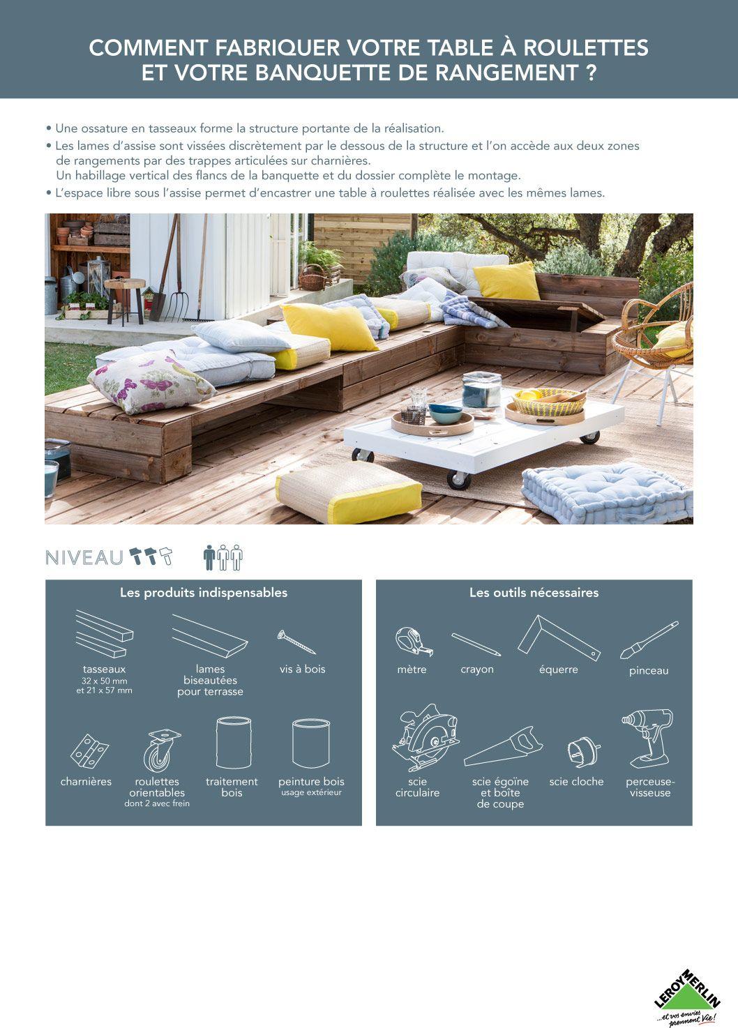 fabriquer une table roulette et une banquette de rangement home gardening pinterest. Black Bedroom Furniture Sets. Home Design Ideas