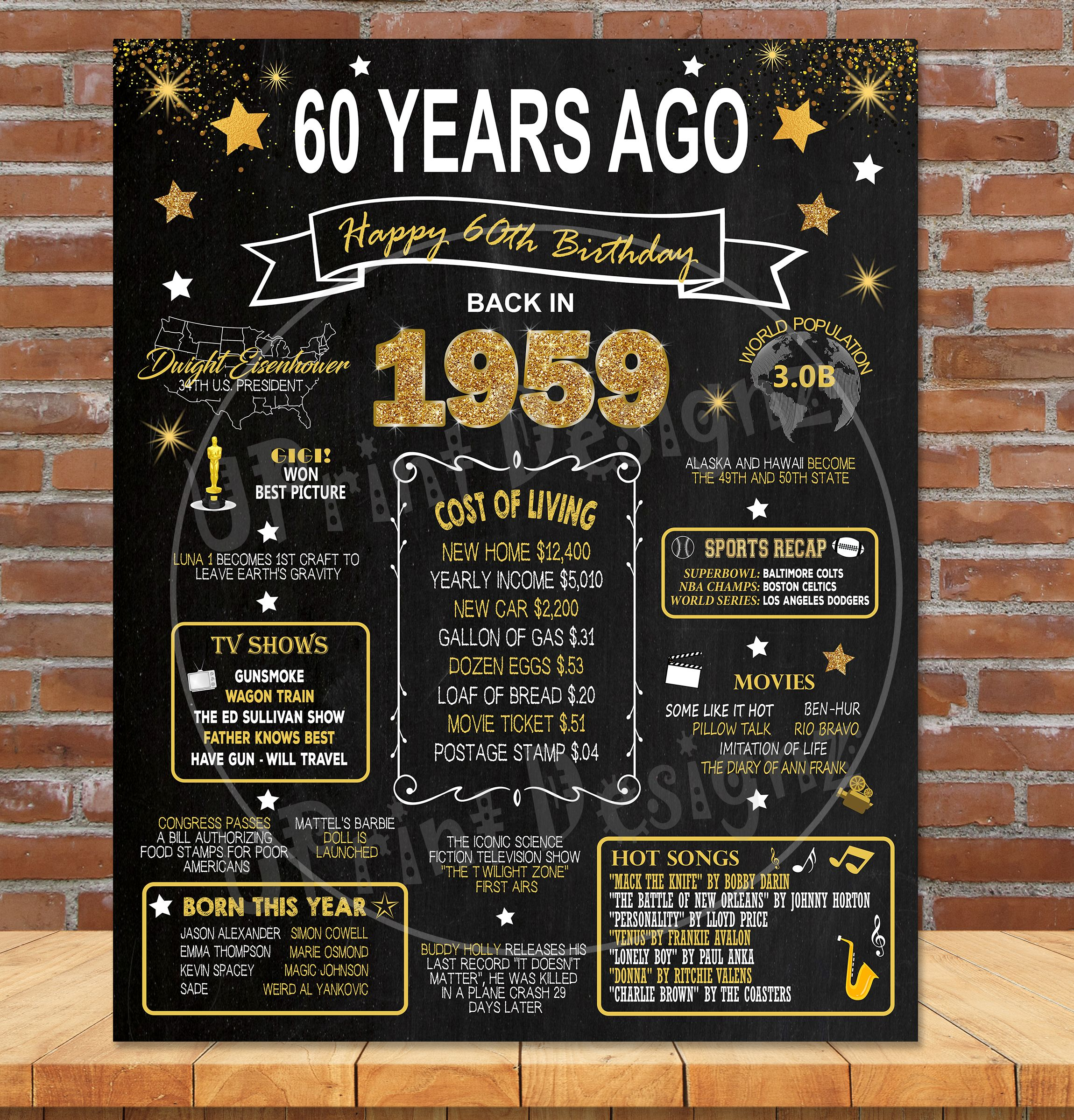 1960 Birthday Poster 60th Birthday Gift For Her Or Him 60th