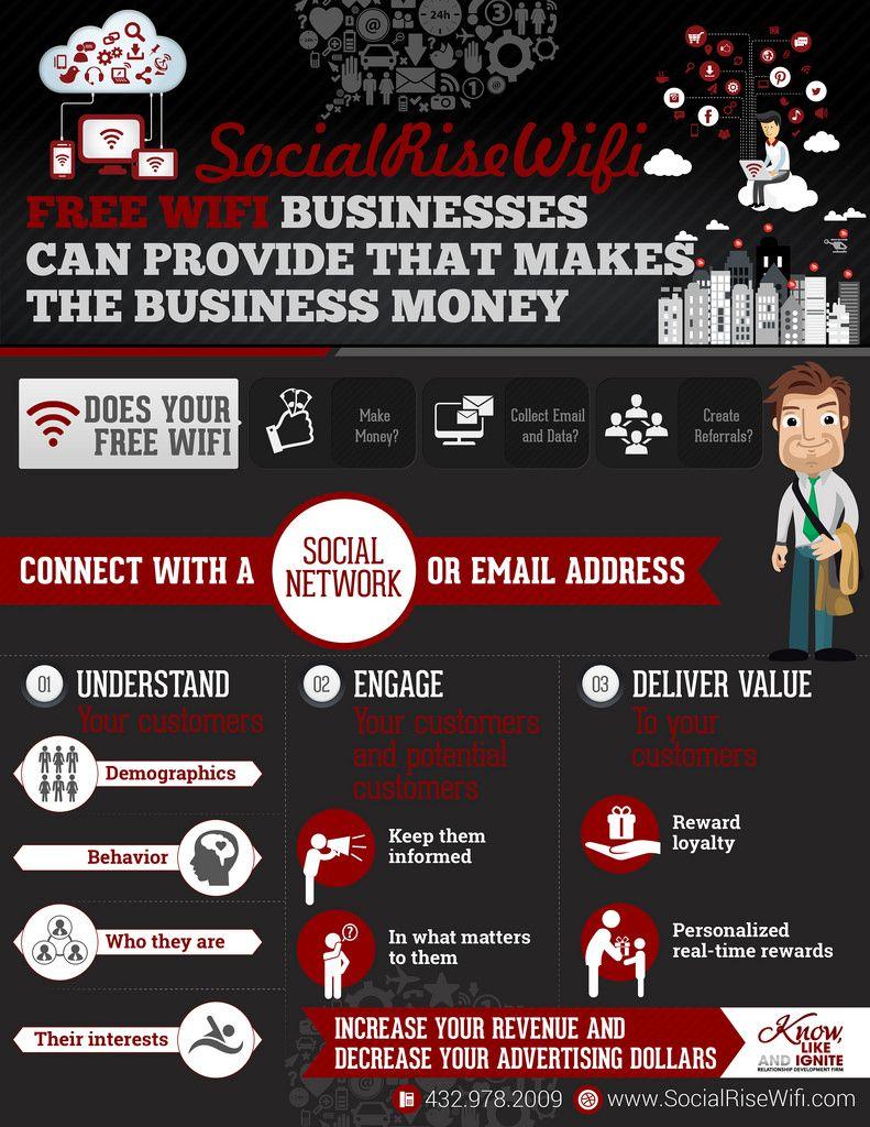 Socialrise Business Money Infographic Understanding
