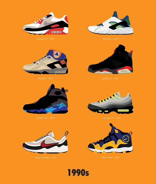 Stephen Cheetham Illustrates His Favorite Nike Sneakers - 1990s