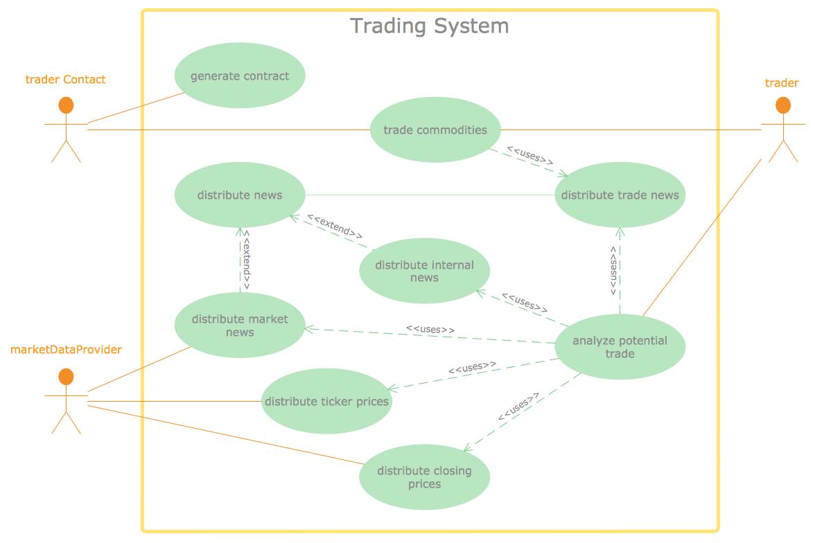 show er diagram for library management system 2001 toyota corolla serpentine belt uml use case trading usage scenarios