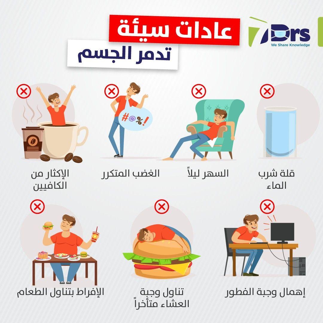 Pin By صورة و كلمة On معلومة Information Arabic Food Knowledge Art