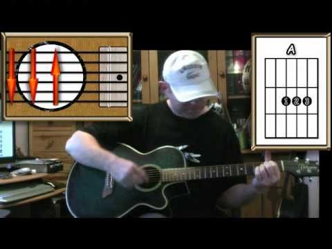In My Life The Beatles Acoustic Guitar Lesson Acoustic