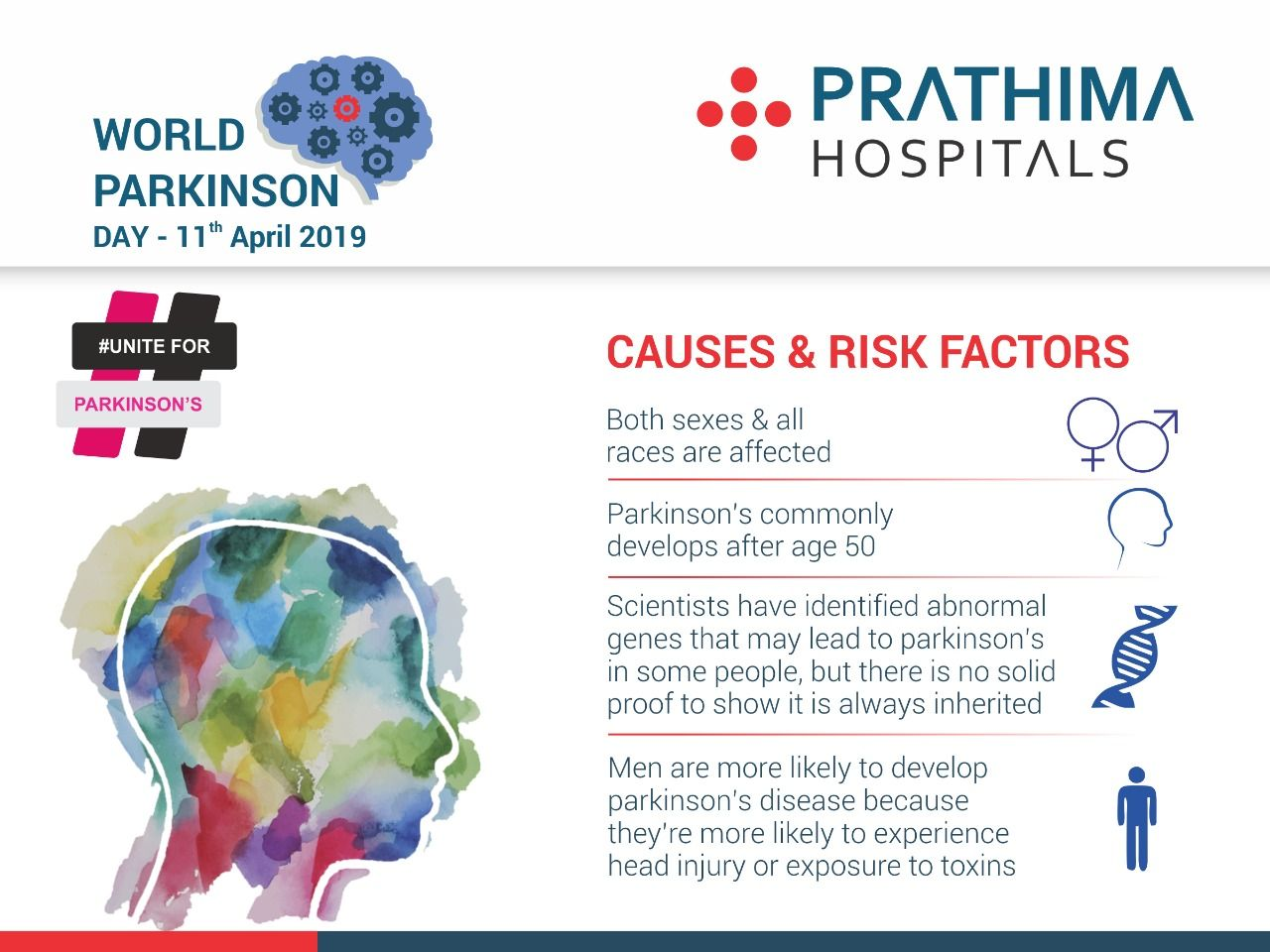 Prathimahospitals Worldparkinson S Disease Day 2019 Uniteforparkinsons Parkinson S Is A Serious Condition Causes Parkinsons Disease Parkinsons Risk Factors