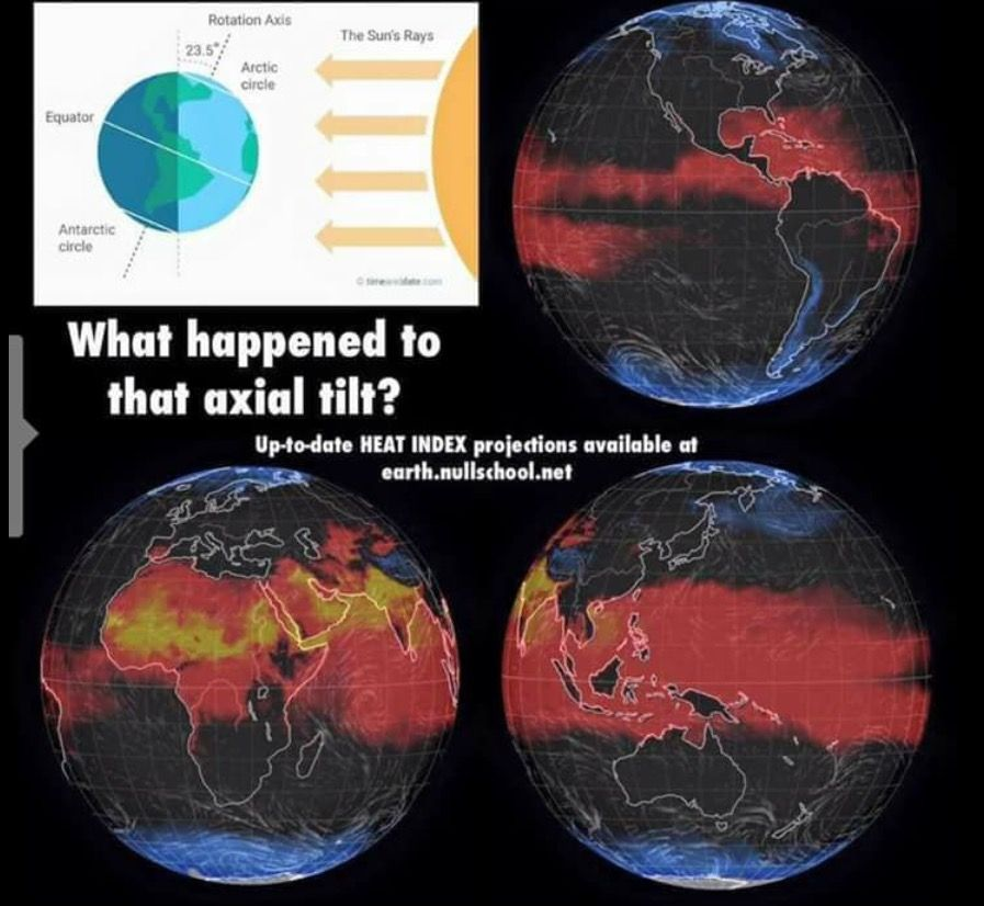 According To Flat Earth There Is No Tilt And The Sun Gradually