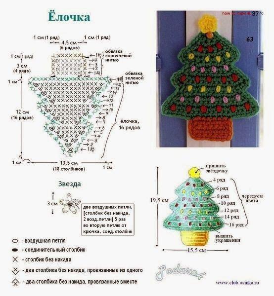 Receitas de Trico e Croche: Árvore de Natal em crochê   Häkeln ...
