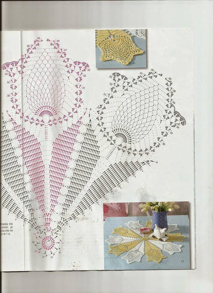 Pin de Kasia Dziewiarka en wzory szydełkowe | Pinterest | Tapetes