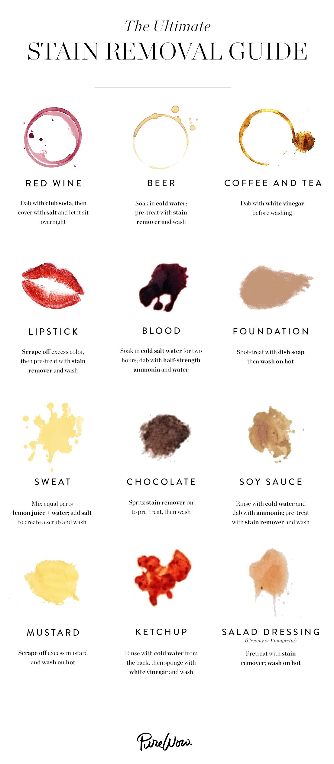 A Quick Guide To Treating Every Single Type Of Stain