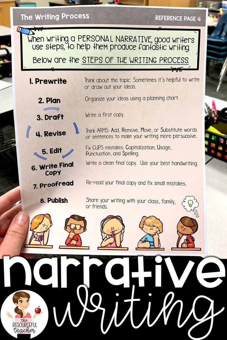 Step Up To Writing Inspired Writing A Personal Narrative