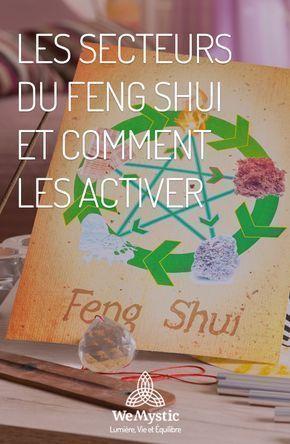 Les secteurs du feng shui et comment les activer feng - Maison jardin feng shui amiens ...