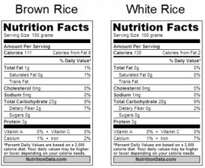 Brown Rice Vs White Rice Nutrition Comparison Rice Nutrition Nutrition Facts White Rice