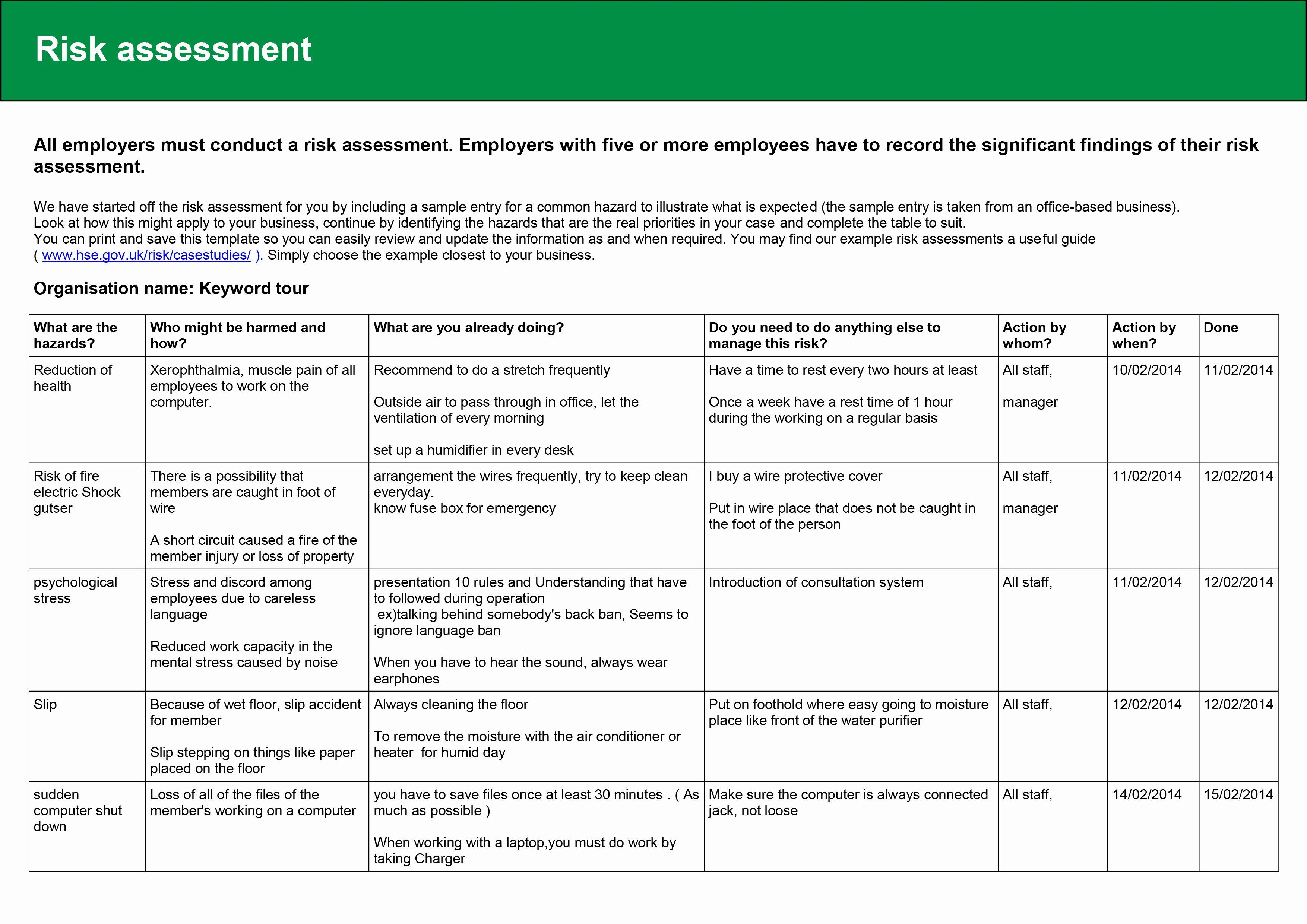 It Risk Assessment Template Awesome February 2014 Kylie