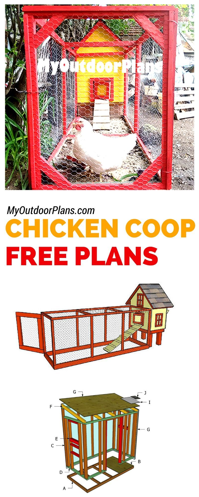 22 Low Budget Diy Backyard Chicken Coop Plans: Easy To Follow Instructions, Guides And Instructions For You To Build A