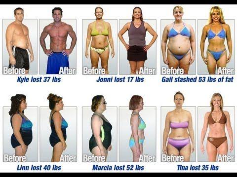 Diet plan to lose 15kg in 5 months