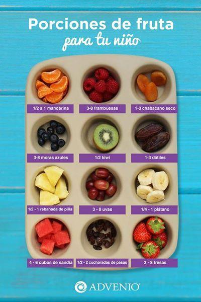 Conoce Las Porciones De Fruta Recomendada Para Tu Pequeño A De 1 3 Años Recetas De Comida Para Bebés Comida Para Bebés Recetas Para Bebes