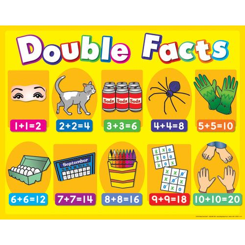 Fabulous Visual For Teaching Double Addition Facts