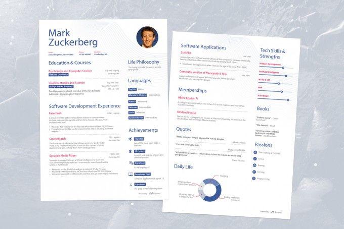 The Success Journey Mark Zuckerberg S Pre Facebook Resume Mark Zuckerberg Achievement Quotes Resume