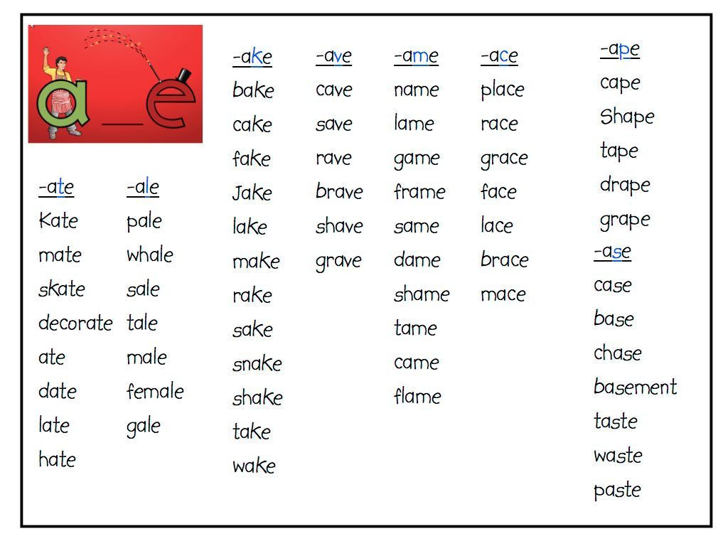 Image Result For Magic E Words