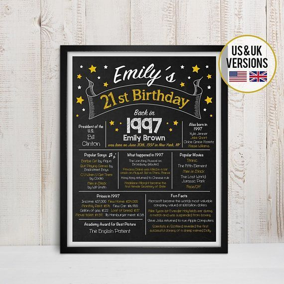 21st Birthday Poster, 21st Birthday Gift, 21st Birthday Decorations, Cheers to 21 Years, 21st Birthday Sign, Back in 1997, 21 Years Ago #21stbirthdaysigns 21st Birthday Poster, 21st Birthday Gift, 21st Birthday Decorations, Cheers to 21 Years, 21st Birthday Sign, Back in 1997, 21 Years Ago #21stbirthdaysigns 21st Birthday Poster, 21st Birthday Gift, 21st Birthday Decorations, Cheers to 21 Years, 21st Birthday Sign, Back in 1997, 21 Years Ago #21stbirthdaysigns 21st Birthday Poster, 21st Birthday #21stbirthdaysigns