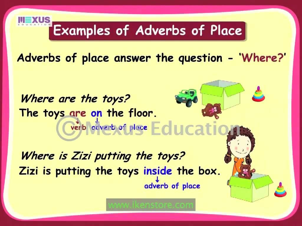 Adverbs of Place | English lessons for Angelica | Adverbs ...