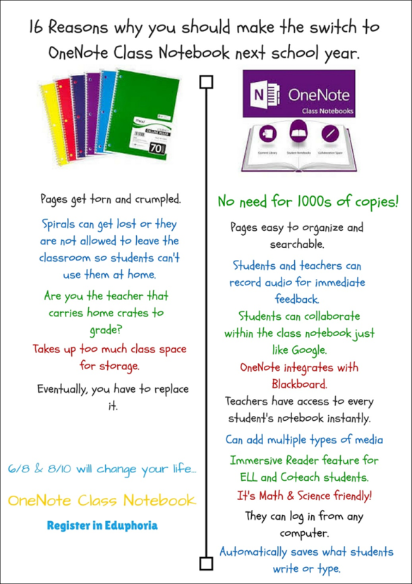 Great Example Of OneNote Class Notebooks In A School