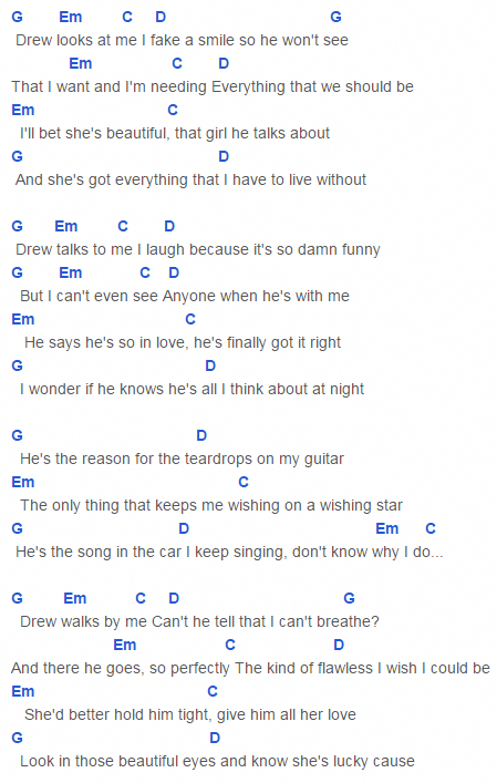 Acoustic Guitar Chords 9506 Acousticguitarchords Guitar Chords And Lyrics Ukulele Chords Songs Guitar Chords For Songs