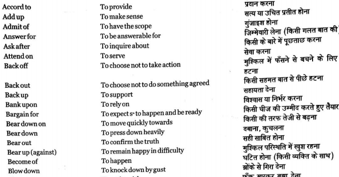 Phrasal Verbs With Hindi English Meaning Notes Pdf Download