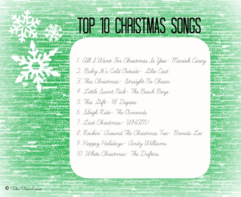 Top 10 Christmas Songs Christmas songs lyrics, Christmas