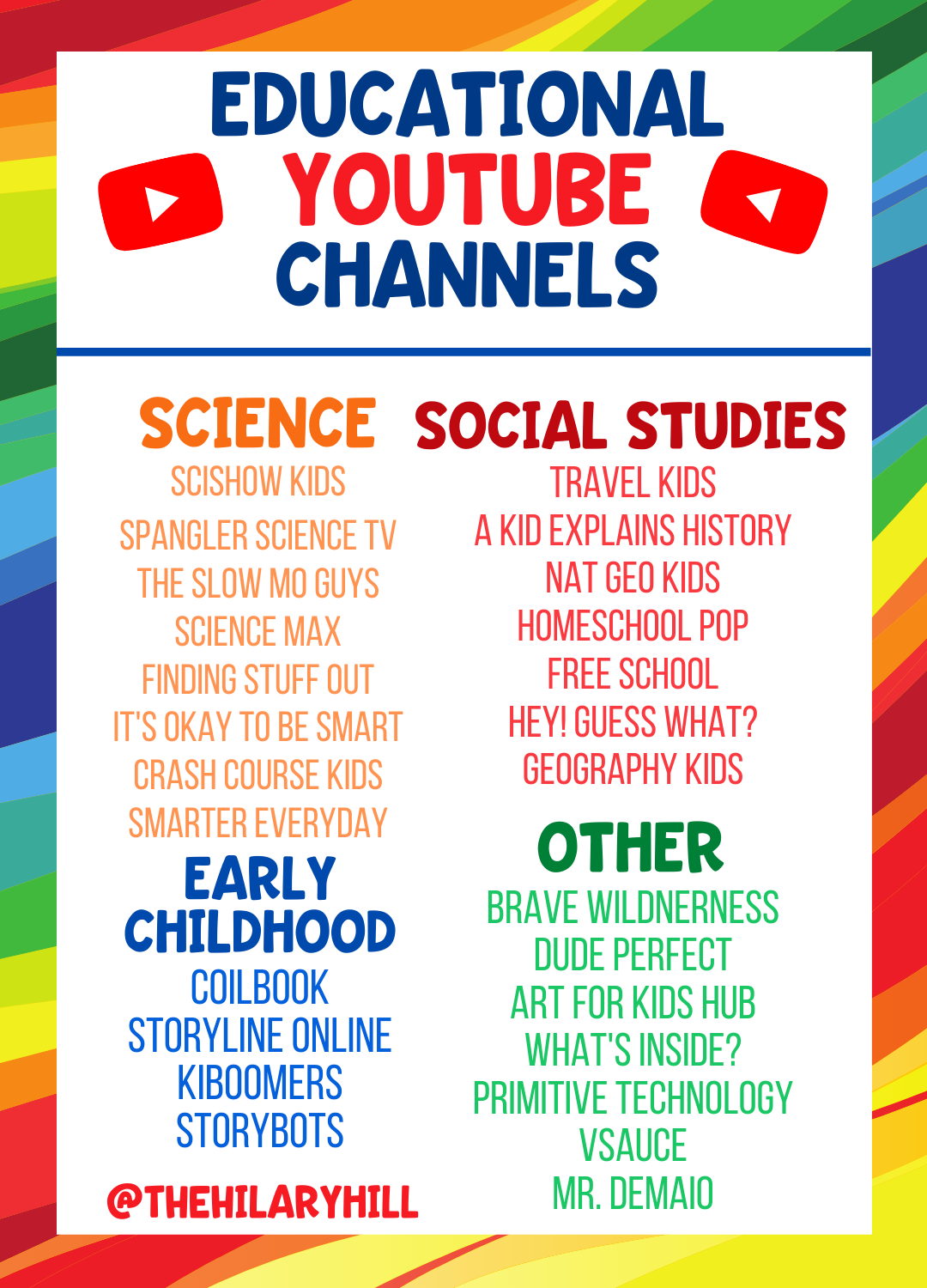 Educational YouTube Channels for Kids