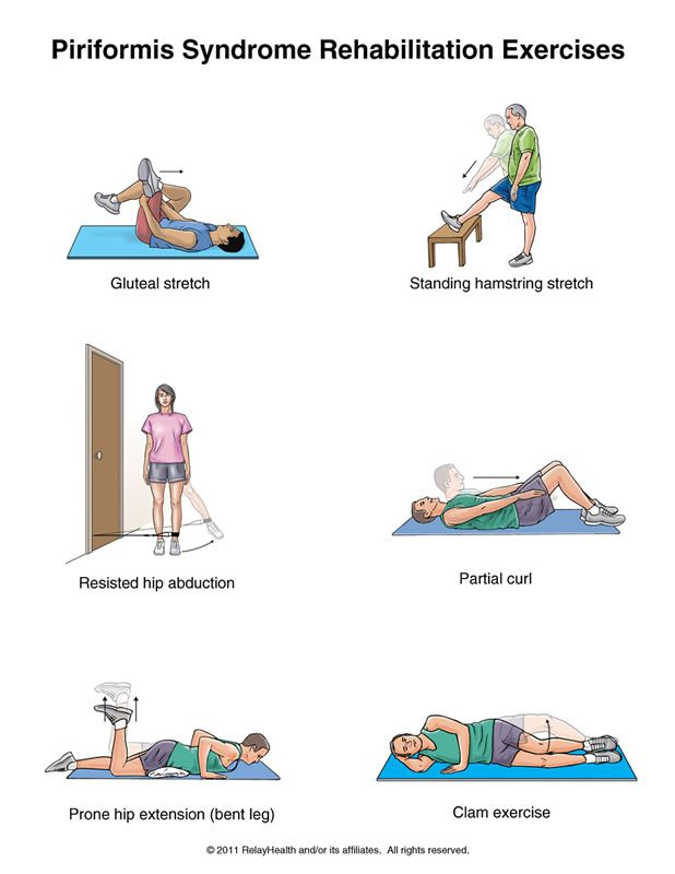 Piriformis Syndrome Exercises: Illustration | Piriformis syndrome, Piriformis syndrome exercises, Piriformis