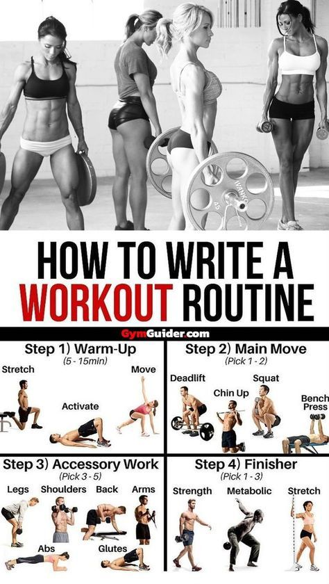 Total Body Workout Routine And How To Set Up Your Workout For Optimal Results - GymGuider.com