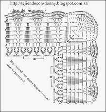 Resultado de imagen para puntillas al crochet patrones
