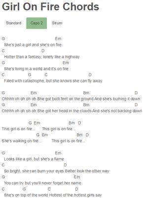 Girl On Fire Chords Alicia Keys Capo 2 Ukulele Songs Ukulele