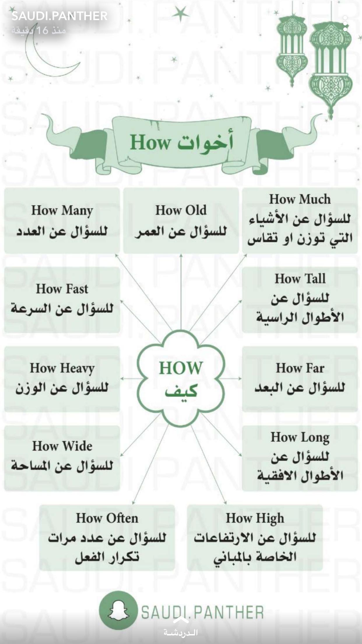 Pin By نوره نوره On خرابيط English Language Learning Grammar English Language Teaching English Language Course