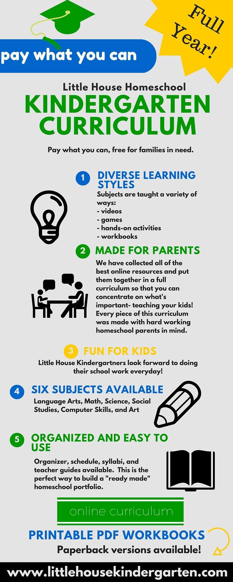 Kindergarten homeschool curriculum, free kindergarten homeschool ...