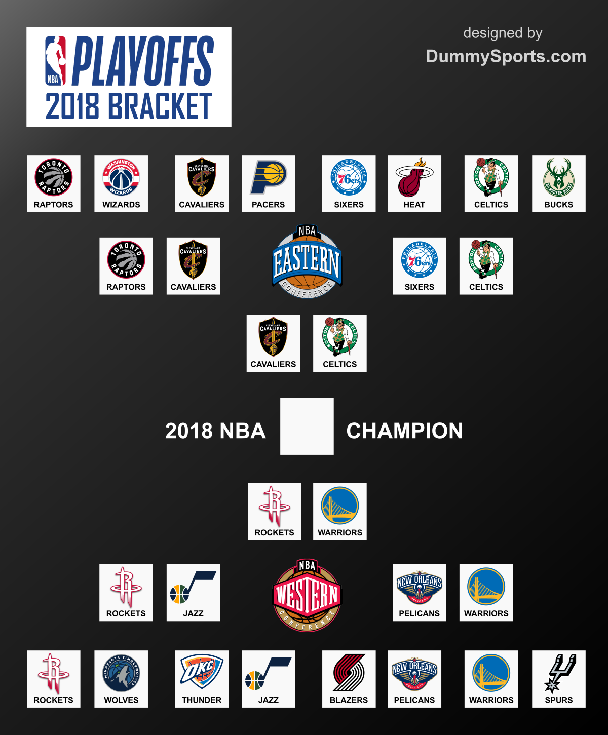 2018 Nba Playoffs Bracket Sports Infographics Pinterest