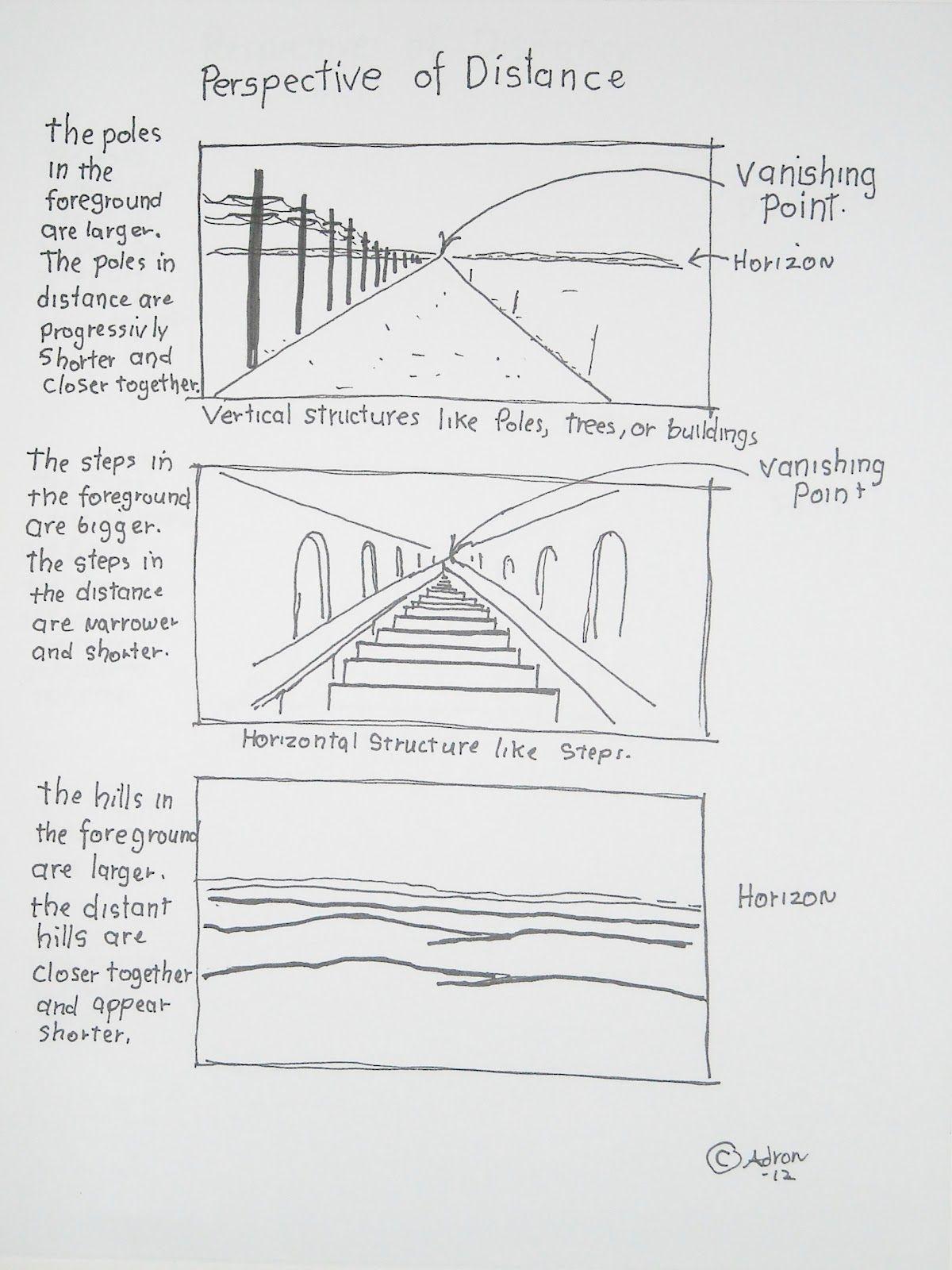Simple Perspective Worksheet