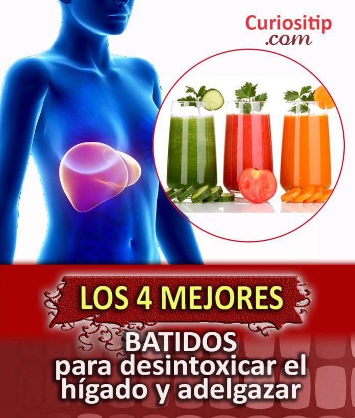 jugos para adelgazar rapido abdomen anatomy