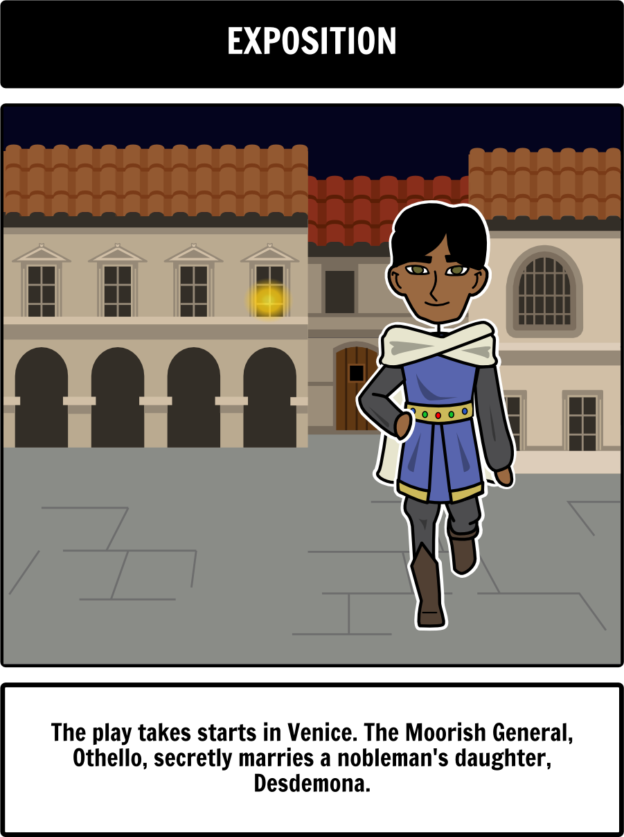 the tragedy of othello tragic hero how is othello the tragic the tragedy of othello tragic hero how is othello the tragic hero portray your ideas in a visual manner by creating a storyboard